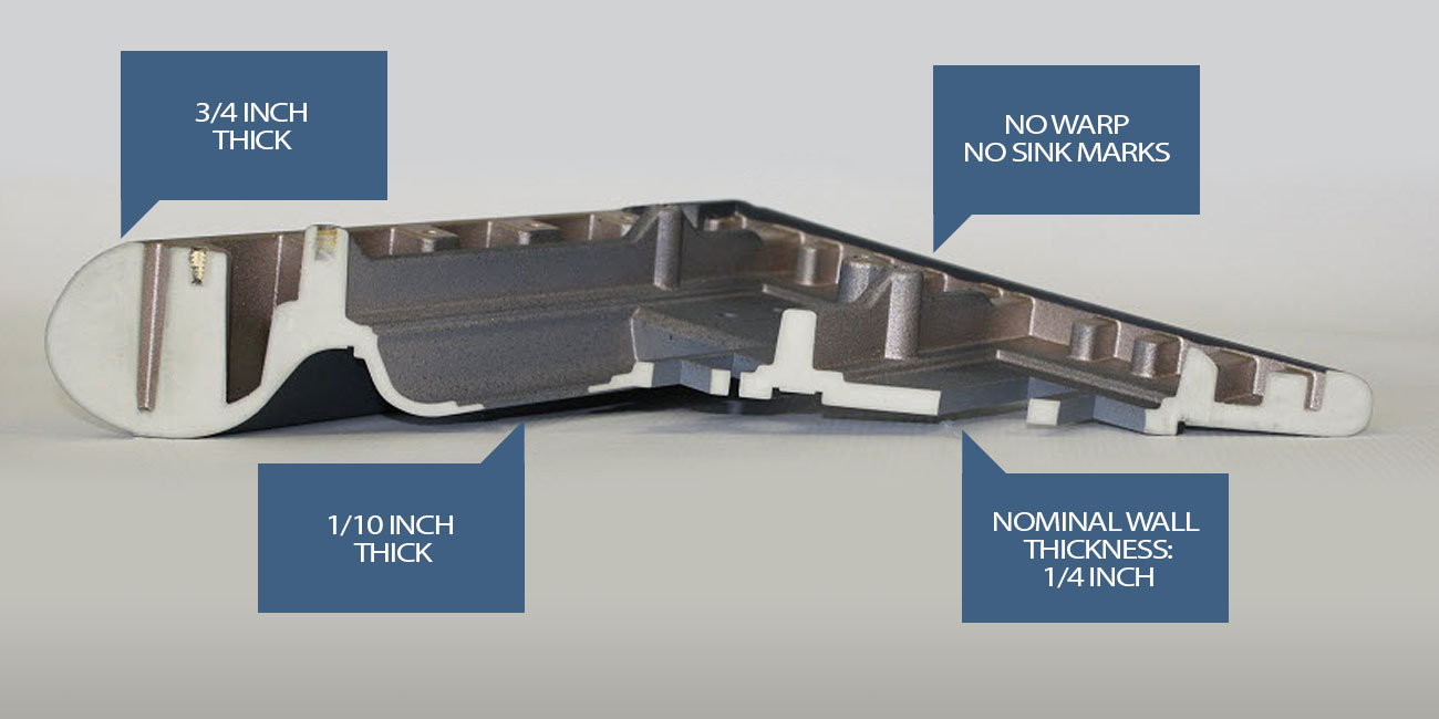 Structural Reaction Injection Molding & Custom Enclosures
